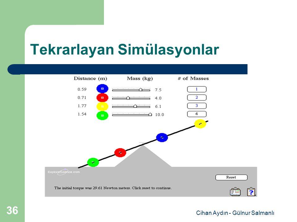 Cihan Aydın - Gülnur Salmanlı 36 Tekrarlayan Simülasyonlar