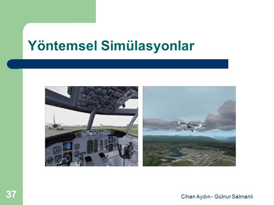 Cihan Aydın - Gülnur Salmanlı 37 Yöntemsel Simülasyonlar