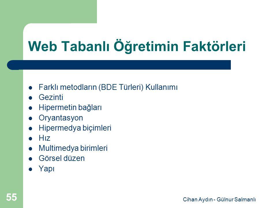 Cihan Aydın - Gülnur Salmanlı 55 Web Tabanlı Öğretimin Faktörleri Farklı metodların (BDE Türleri) Kullanımı Gezinti Hipermetin bağları Oryantasyon Hip