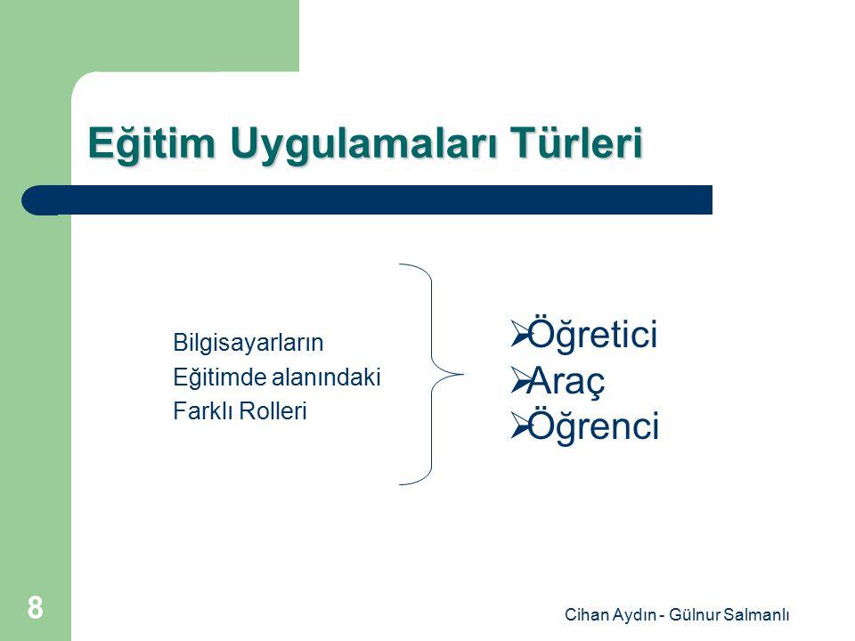 Cihan Aydın - Gülnur Salmanlı 39 Eğitsel Oyunlar Genellikle oyun elemanlarını kapsayan şekilde uyarlanmış (örnek: alıştırma ve uygulama veya simülasyon) diğer bir bilgisayara dayalı öğretim modeli.
