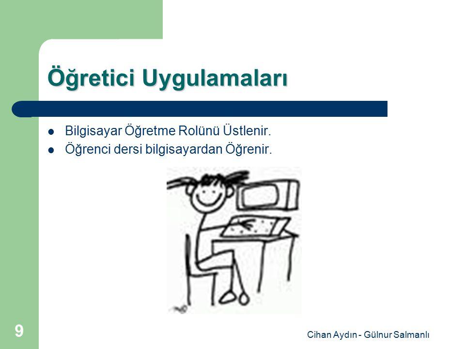 Cihan Aydın - Gülnur Salmanlı 10 Öğretici Uygulamalarına Örnekler Alıştırma-Uygulama Alıştırma-Uygulama Öğreticiler Öğreticiler Simülasyonlar Simülasyonlar Öğretici Oyunlar Öğretici Oyunlar Problem Çözme Yazılımı Problem Çözme Yazılımı