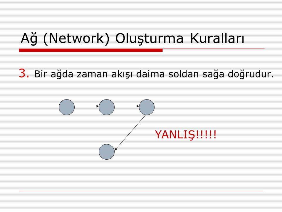 Ağ (Network) Oluşturma Kuralları 3. Bir ağda zaman akışı daima soldan sağa doğrudur. YANLIŞ!!!!!