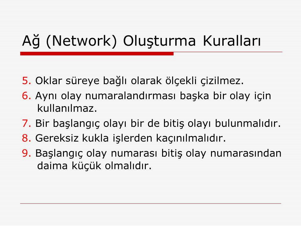Ağ (Network) Oluşturma Kuralları 5. Oklar süreye bağlı olarak ölçekli çizilmez. 6. Aynı olay numaralandırması başka bir olay için kullanılmaz. 7. Bir
