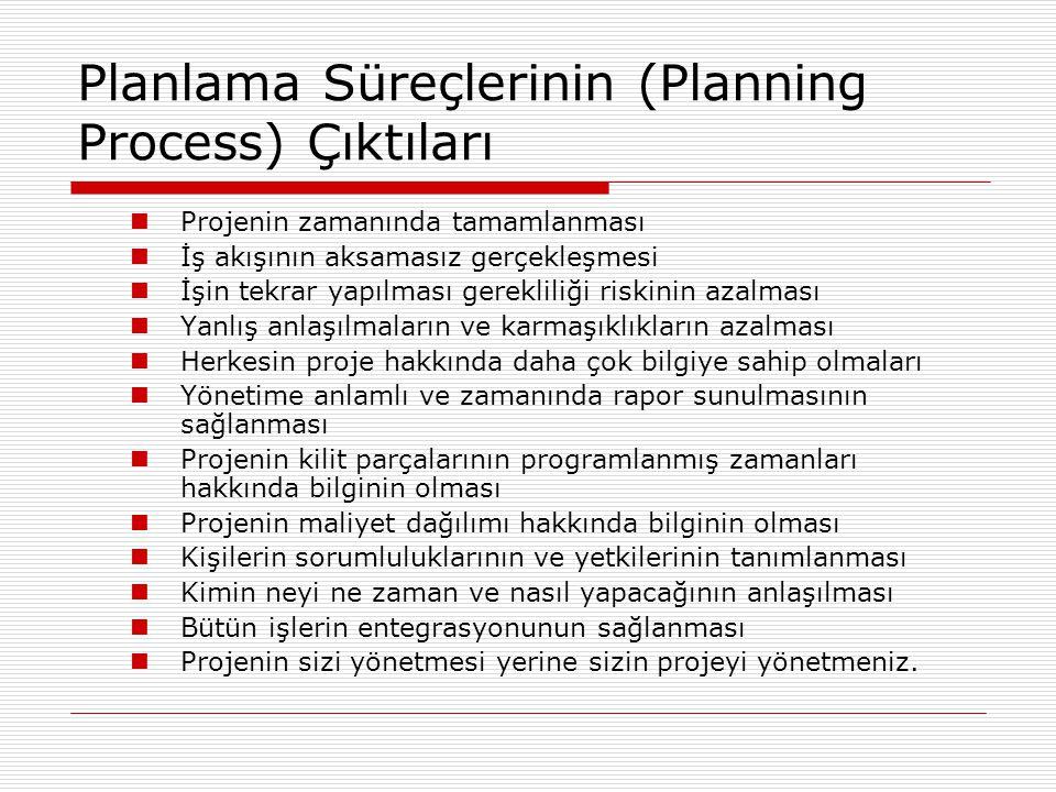 Planlama Süreçlerinin (Planning Process) Çıktıları Projenin zamanında tamamlanması İş akışının aksamasız gerçekleşmesi İşin tekrar yapılması gereklili