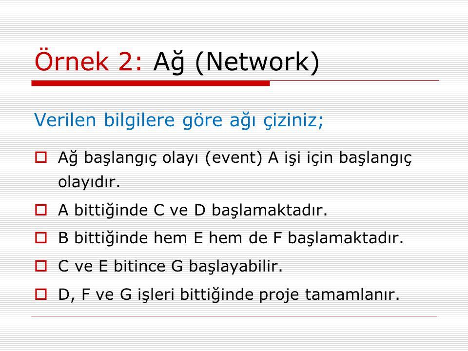 Örnek 2: Ağ (Network) Verilen bilgilere göre ağı çiziniz;  Ağ başlangıç olayı (event) A işi için başlangıç olayıdır.  A bittiğinde C ve D başlamakta
