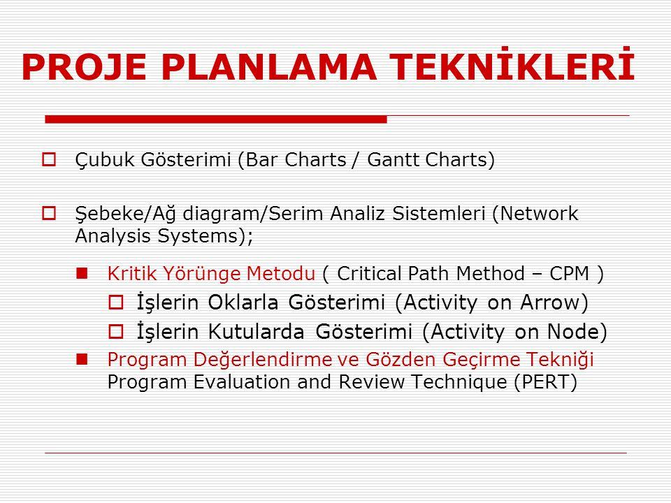 PROJE PLANLAMA TEKNİKLERİ  Çubuk Gösterimi (Bar Charts / Gantt Charts)  Şebeke/Ağ diagram/Serim Analiz Sistemleri (Network Analysis Systems); Kritik
