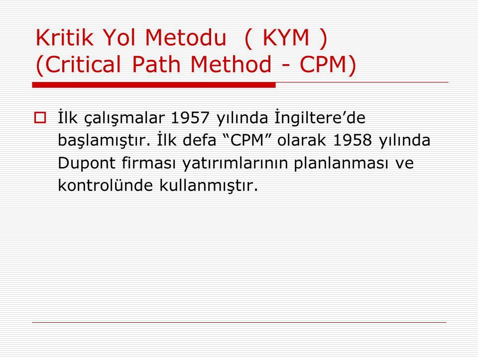 """Kritik Yol Metodu ( KYM ) (Critical Path Method - CPM)  İlk çalışmalar 1957 yılında İngiltere'de başlamıştır. İlk defa """"CPM"""" olarak 1958 yılında Dupo"""