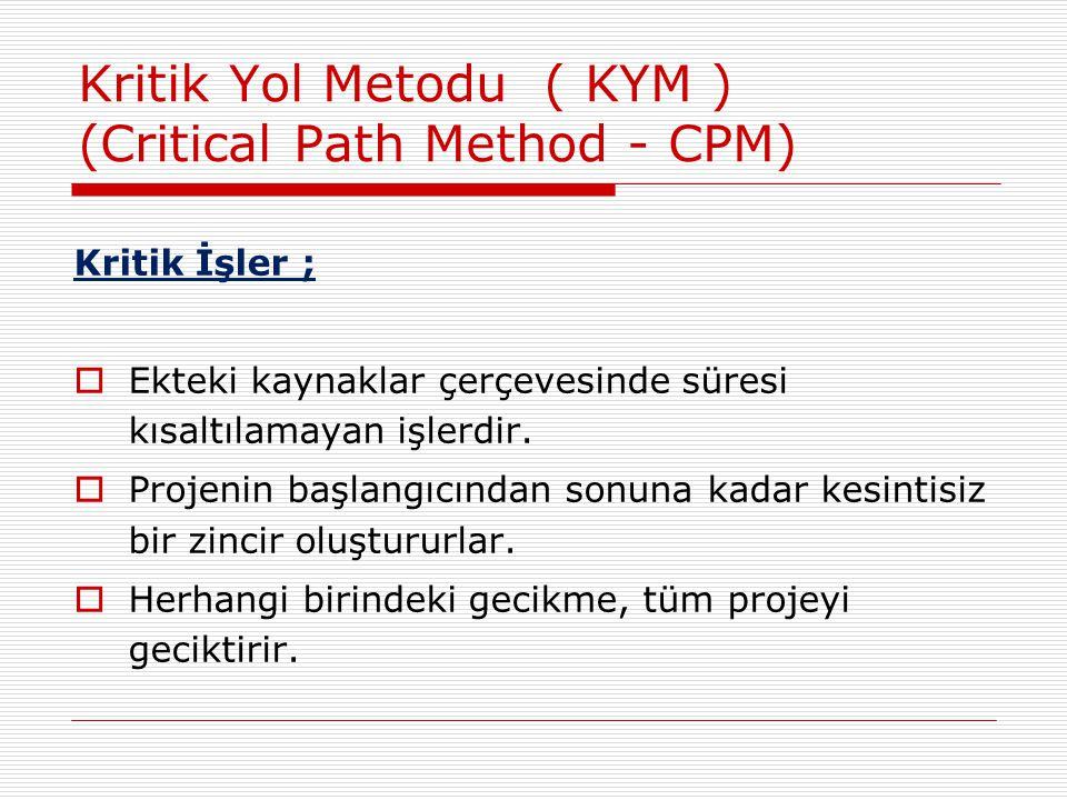 Kritik Yol Metodu ( KYM ) (Critical Path Method - CPM) Kritik İşler ;  Ekteki kaynaklar çerçevesinde süresi kısaltılamayan işlerdir.  Projenin başla