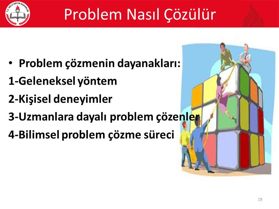 Problem çözmenin dayanakları: 1-Geleneksel yöntem 2-Kişisel deneyimler 3-Uzmanlara dayalı problem çözenler 4-Bilimsel problem çözme süreci Problem Nas