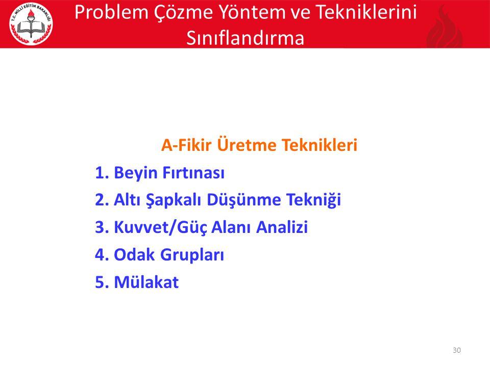 A-Fikir Üretme Teknikleri 1. Beyin Fırtınası 2. Altı Şapkalı Düşünme Tekniği 3. Kuvvet/Güç Alanı Analizi 4. Odak Grupları 5. Mülakat 30 Problem Çözme