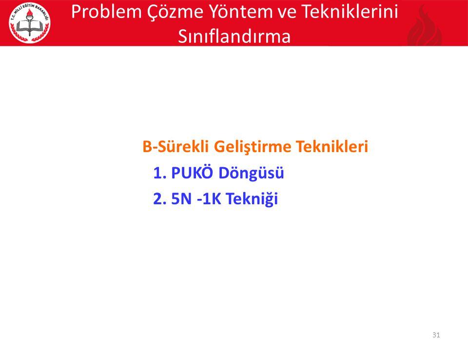 B-Sürekli Geliştirme Teknikleri 1. PUKÖ Döngüsü 2. 5N -1K Tekniği 31 Problem Çözme Yöntem ve Tekniklerini Sınıflandırma