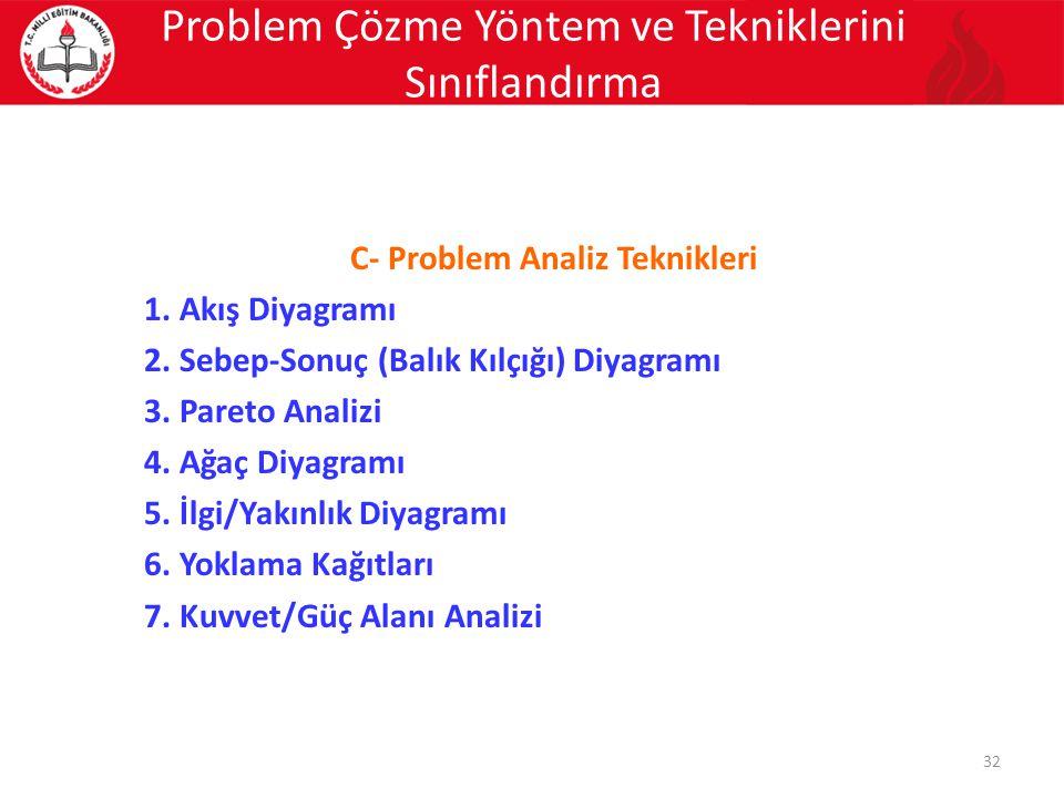 C- Problem Analiz Teknikleri 1. Akış Diyagramı 2. Sebep-Sonuç (Balık Kılçığı) Diyagramı 3. Pareto Analizi 4. Ağaç Diyagramı 5. İlgi/Yakınlık Diyagramı