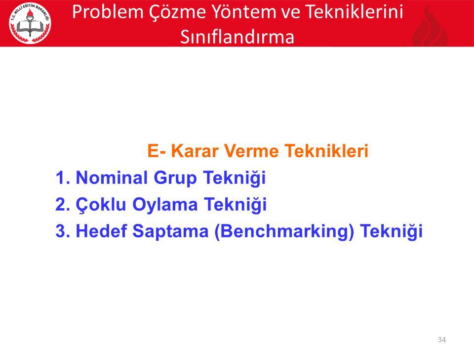 34 E- Karar Verme Teknikleri 1. Nominal Grup Tekniği 2. Çoklu Oylama Tekniği 3. Hedef Saptama (Benchmarking) Tekniği Problem Çözme Yöntem ve Teknikler