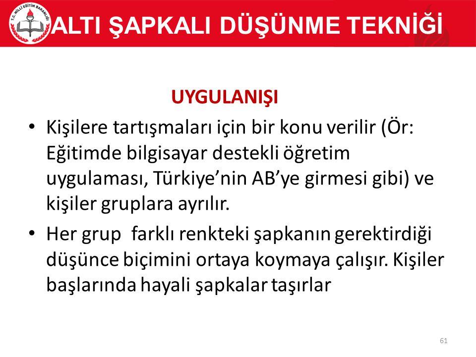 UYGULANIŞI Kişilere tartışmaları için bir konu verilir (Ör: Eğitimde bilgisayar destekli öğretim uygulaması, Türkiye'nin AB'ye girmesi gibi) ve kişile