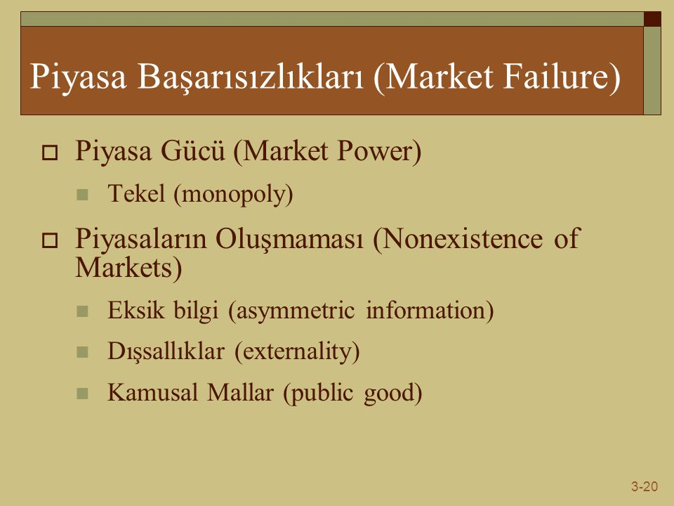 3-20 Piyasa Başarısızlıkları (Market Failure)  Piyasa Gücü (Market Power) Tekel (monopoly)  Piyasaların Oluşmaması (Nonexistence of Markets) Eksik bilgi (asymmetric information) Dışsallıklar (externality) Kamusal Mallar (public good)