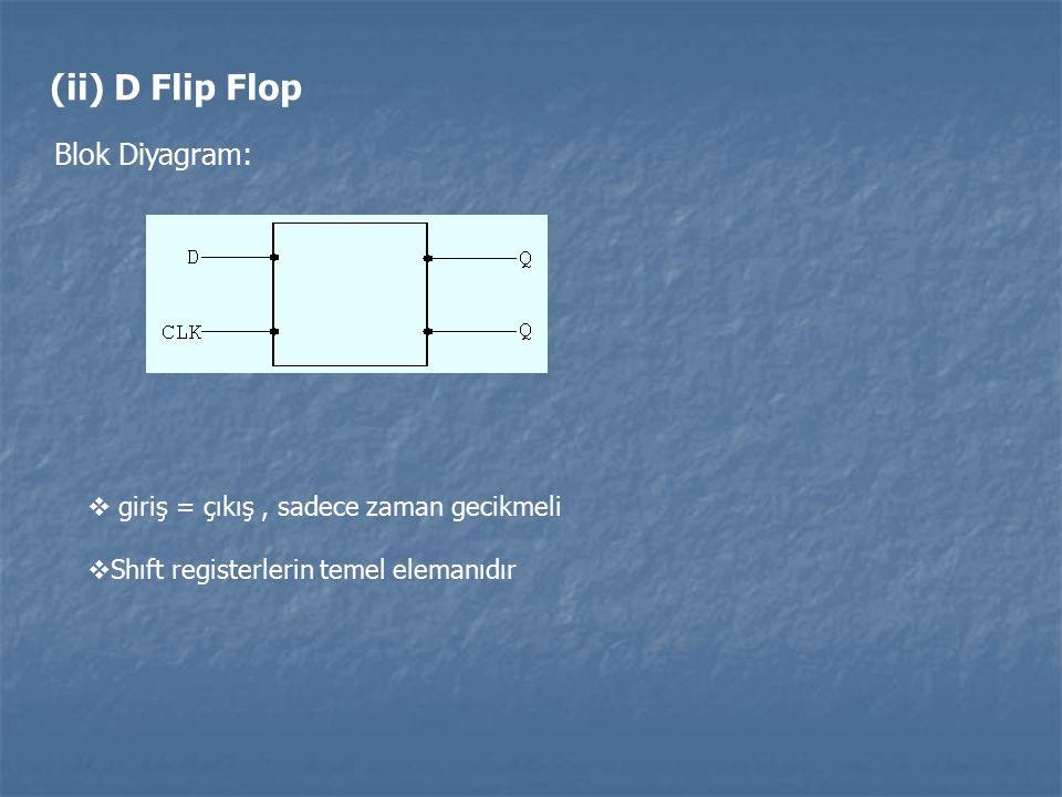 (ii) D Flip Flop Blok Diyagram:  giriş = çıkış, sadece zaman gecikmeli  Shıft registerlerin temel elemanıdır