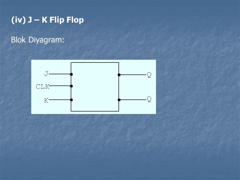 (iv) J – K Flip Flop Blok Diyagram: