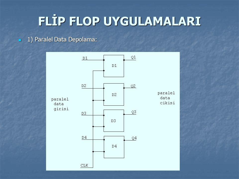 FLİP FLOP UYGULAMALARI 1) Paralel Data Depolama: 1) Paralel Data Depolama: