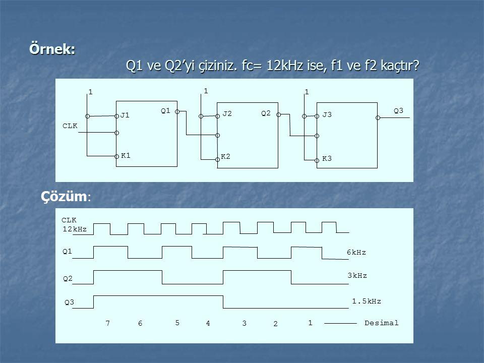 Örnek: Q1 ve Q2'yi çiziniz. fc= 12kHz ise, f1 ve f2 kaçtır.