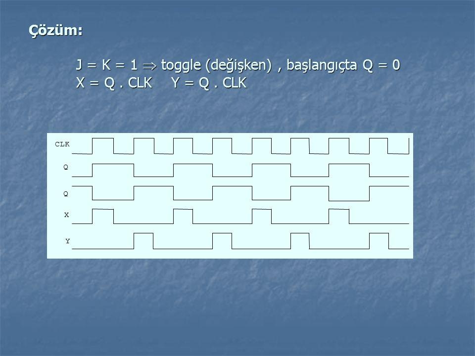 Çözüm: J = K = 1  toggle (değişken), başlangıçta Q = 0 X = Q. CLKY = Q. CLK