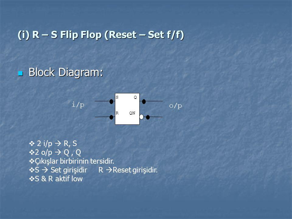 (i) R – S Flip Flop (Reset – Set f/f) Block Diagram: Block Diagram: i/p o/p S RQN Q  2 i/p  R, S  2 o/p  Q, Q  Çıkışlar birbirinin tersidir.  S