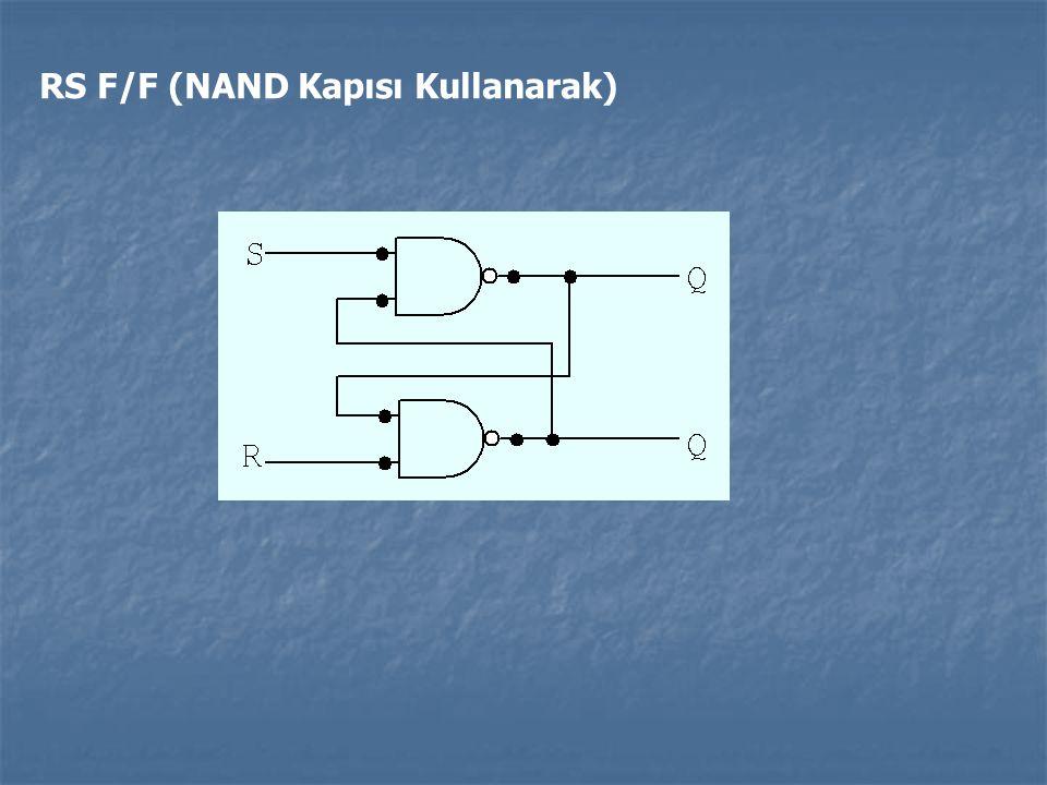 RS F/F (NAND Kapısı Kullanarak)