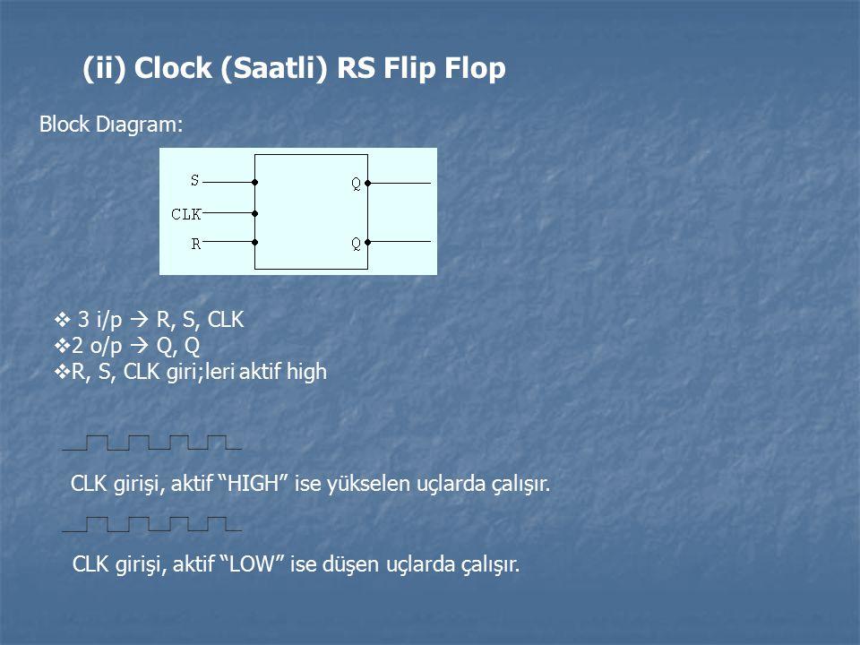 (ii) Clock (Saatli) RS Flip Flop Block Dıagram:  3 i/p  R, S, CLK  2 o/p  Q, Q  R, S, CLK giri;leri aktif high CLK girişi, aktif HIGH ise yükselen uçlarda çalışır.