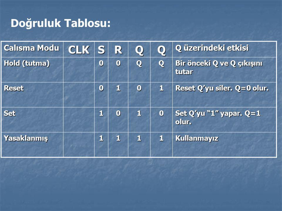 Doğruluk Tablosu: Calısma Modu CLKSRQQ Q üzerindeki etkisi Hold (tutma) 00QQ Bir önceki Q ve Q çıkışını tutar Reset0101 Reset Q'yu siler.
