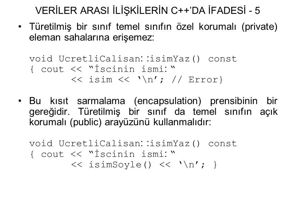 VERİLER ARASI İLİŞKİLERİN C++'DA İFADESİ - 5 Türetilmiş bir sınıf temel sınıfın özel korumalı (private) eleman sahalarına erişemez: void UcretliCalisa