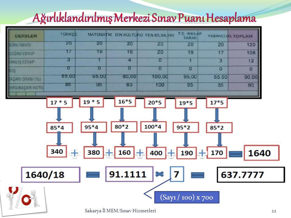 (Sayı / 100) x 700 Sakarya İl MEM/Sınav Hizmetleri22