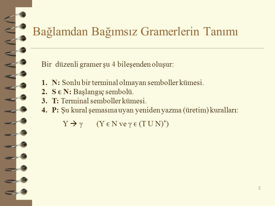 Bağlamdan Bağımsız Gramerlerin Tanımı 3 Bir düzenli gramer şu 4 bileşenden oluşur: 1.N: Sonlu bir terminal olmayan semboller kümesi.