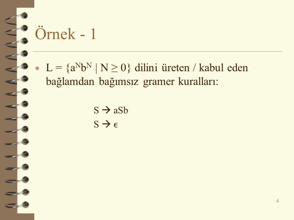 Örnek - 1  L = {a N b N | N ≥ 0} dilini üreten / kabul eden bağlamdan bağımsız gramer kuralları: S  aSb S  4