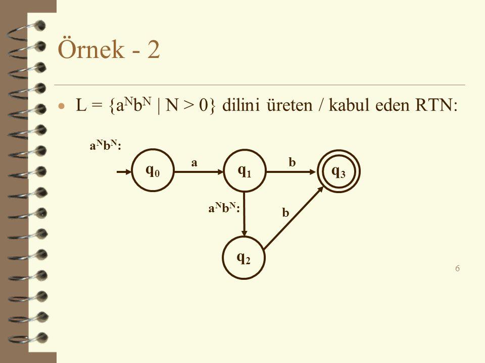 Örnek - 2  L = {a N b N | N > 0} dilini üreten / kabul eden RTN: 6 q0q0 q1q1 q3q3 aNbN:aNbN: ab aNbN:aNbN: q2q2 b