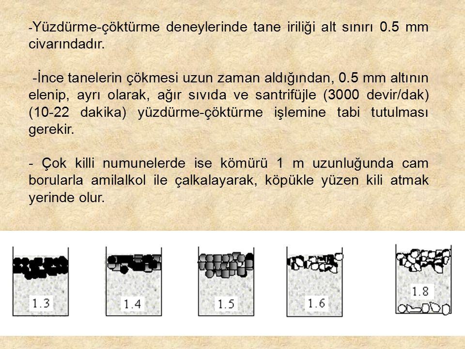 - Yüzdürme-çöktürme deneylerinde tane iriliği alt sınırı 0.5 mm civarındadır. -İnce tanelerin çökmesi uzun zaman aldığından, 0.5 mm altının elenip, ay