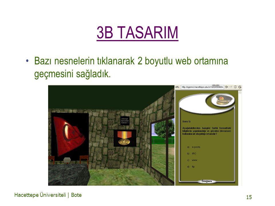 Hacettepe Üniversiteli | Bote 15 3B TASARIM Bazı nesnelerin tıklanarak 2 boyutlu web ortamına geçmesini sağladık.