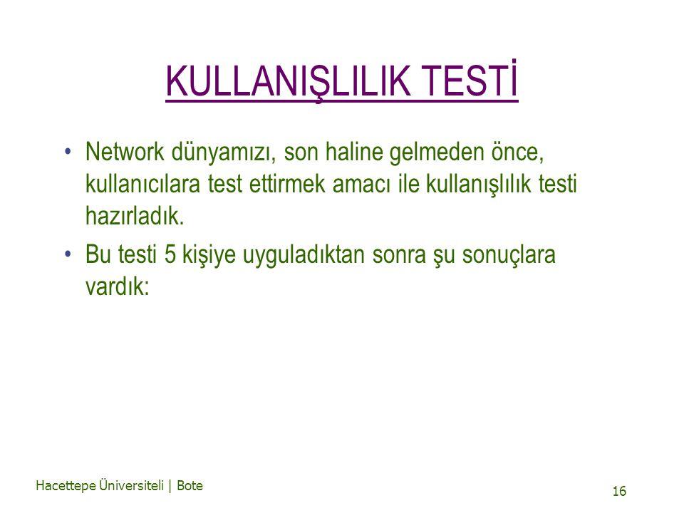 Hacettepe Üniversiteli | Bote 16 KULLANIŞLILIK TESTİ Network dünyamızı, son haline gelmeden önce, kullanıcılara test ettirmek amacı ile kullanışlılık testi hazırladık.