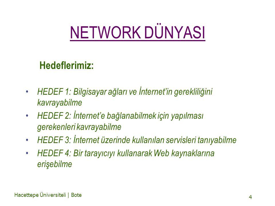 Hacettepe Üniversiteli | Bote 4 NETWORK DÜNYASI Hedeflerimiz: HEDEF 1: Bilgisayar ağları ve İnternet'in gerekliliğini kavrayabilme HEDEF 2: İnternet'e bağlanabilmek için yapılması gerekenleri kavrayabilme HEDEF 3: İnternet üzerinde kullanılan servisleri tanıyabilme HEDEF 4: Bir tarayıcıyı kullanarak Web kaynaklarına erişebilme