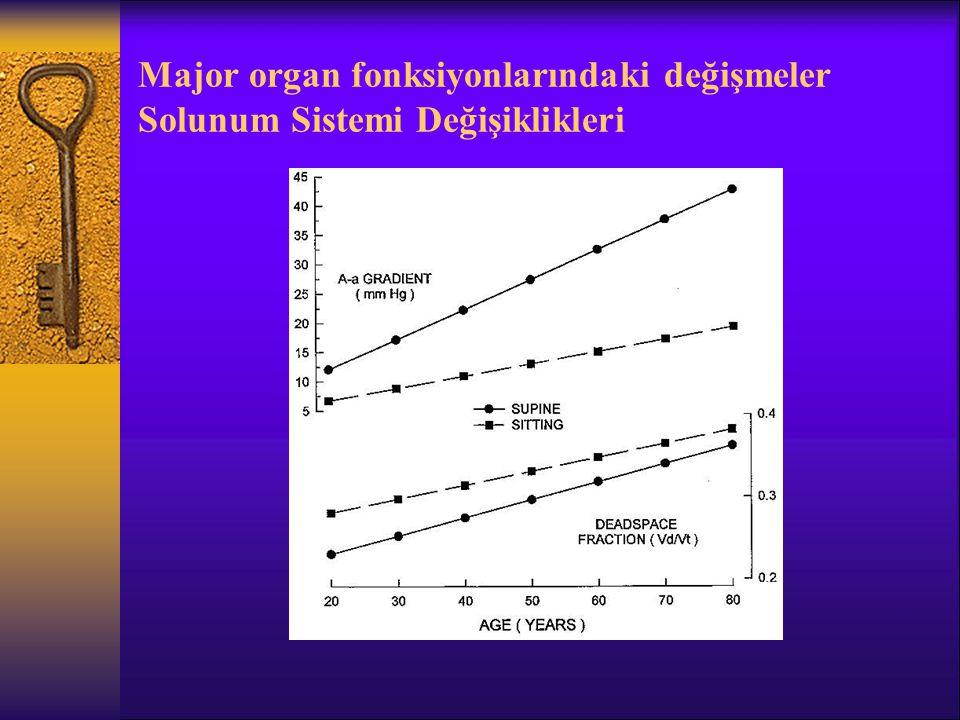 Major organ fonksiyonlarındaki değişmeler Renal Değişiklikler  Gençlerde renal dokular 270 gr, 80 Y.