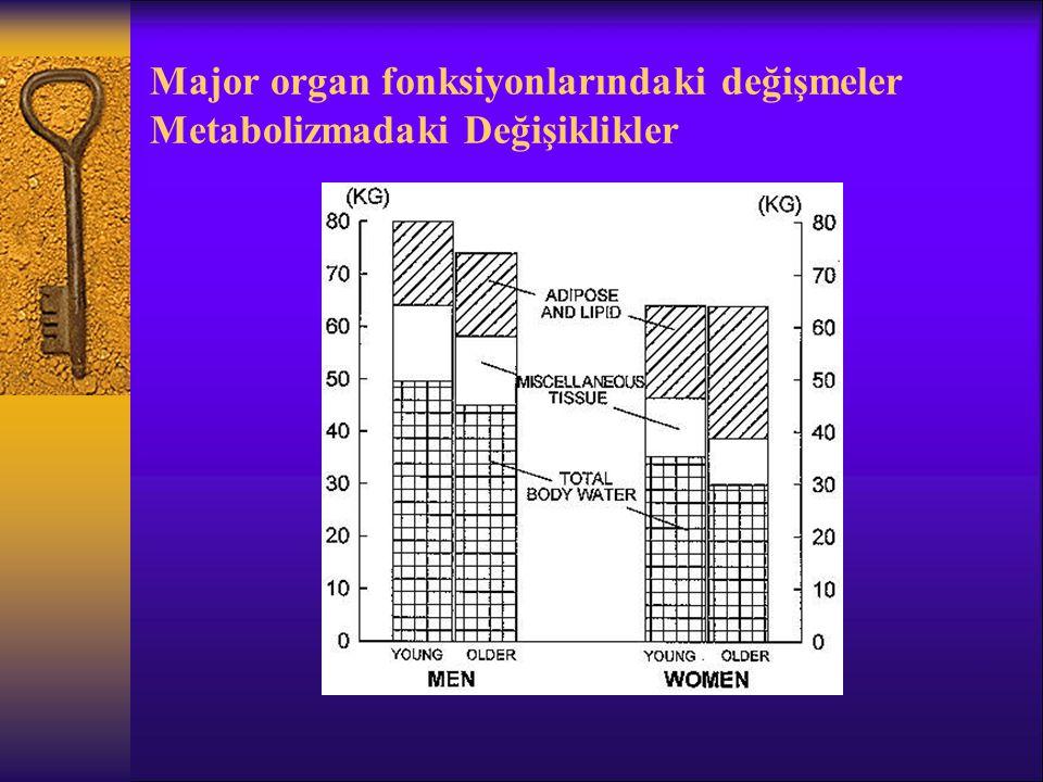 Major organ fonksiyonlarındaki değişmeler Hematopoetik Sistem Değişiklikleri  Vasküler, metabolik hastalık hiperkoagulabilite ve periferal tromboz u arttırır.