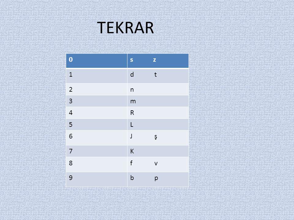 TEKRAR 0s z 1d t 2n 3m 4R 5L 6J ş 7K 8f v 9b p