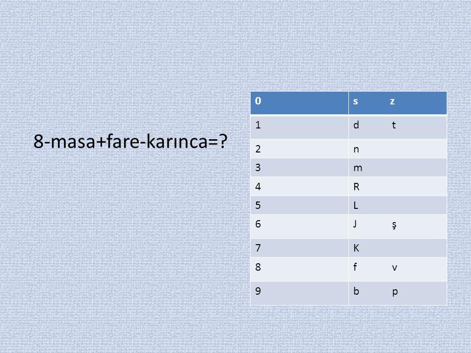8-masa+fare-karınca= 0s z 1d t 2n 3m 4R 5L 6J ş 7K 8f v 9b p