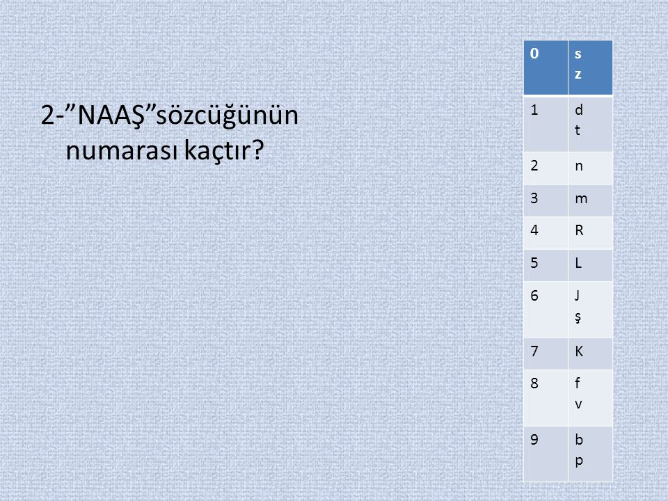 2- NAAŞ sözcüğünün numarası kaçtır 0szsz 1dtdt 2n 3m 4R 5L 6JşJş 7K 8fvfv 9bpbp