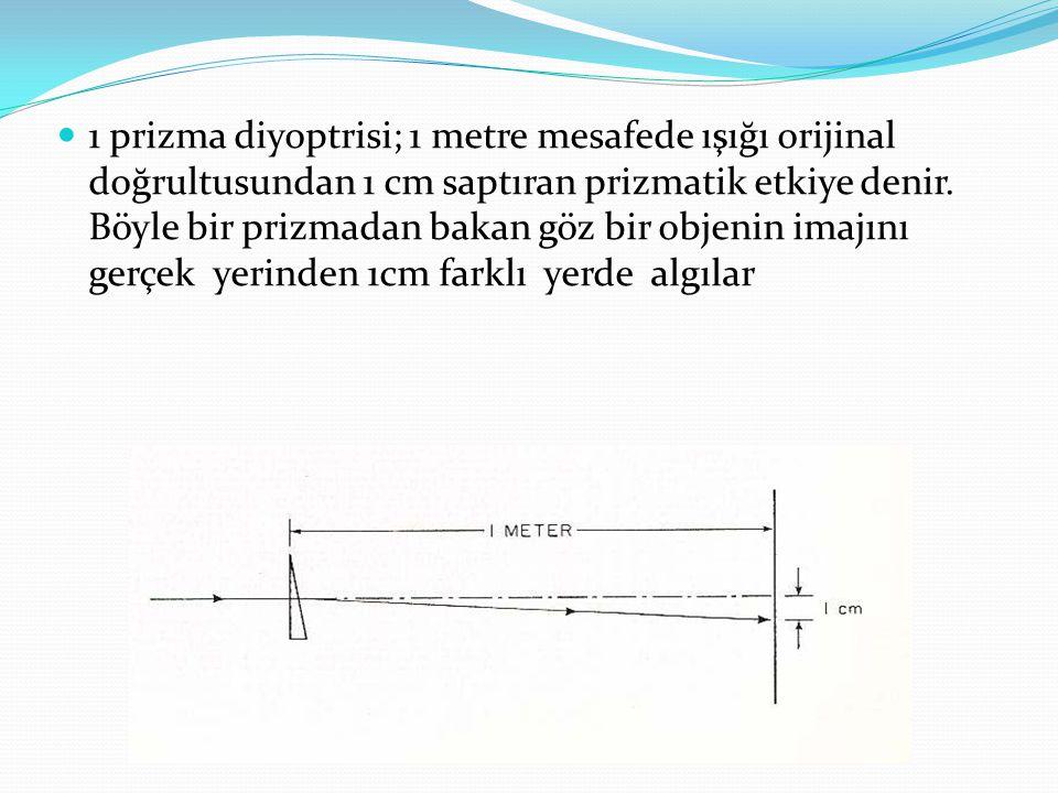 1 prizma diyoptrisi; 1 metre mesafede ışığı orijinal doğrultusundan 1 cm saptıran prizmatik etkiye denir. Böyle bir prizmadan bakan göz bir objenin im