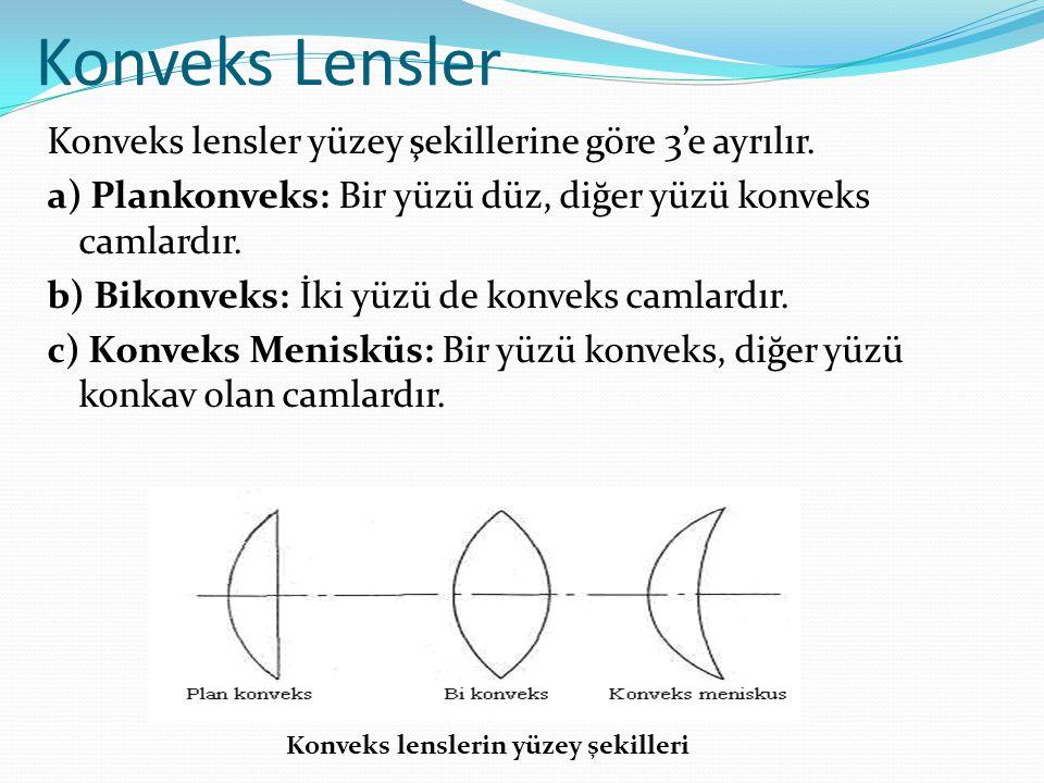 Konveks Lensler Konveks lensler yüzey şekillerine göre 3'e ayrılır. a) Plankonveks: Bir yüzü düz, diğer yüzü konveks camlardır. b) Bikonveks: İki yüzü