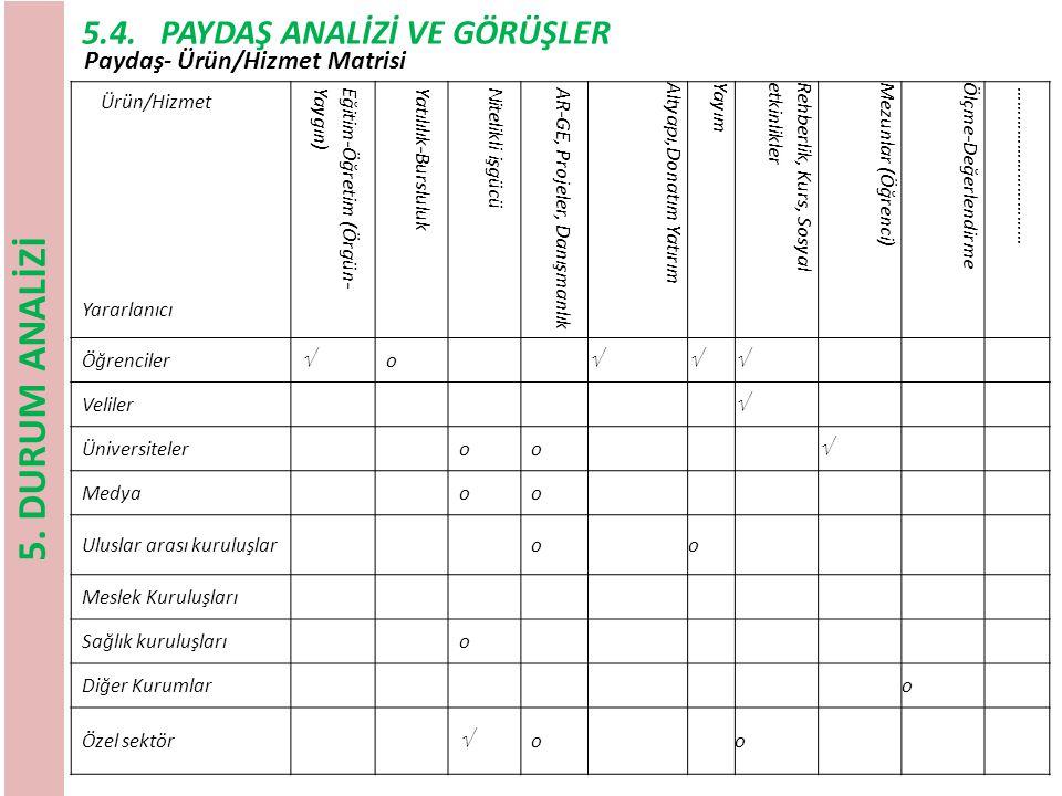 5.4. PAYDAŞ ANALİZİ VE GÖRÜŞLER Paydaş- Ürün/Hizmet Matrisi Ürün/Hizmet Yararlanıcı Eğitim-Öğretim (Örgün-Yaygın)Yatılılık-BurslulukNitelikli işgücüAR
