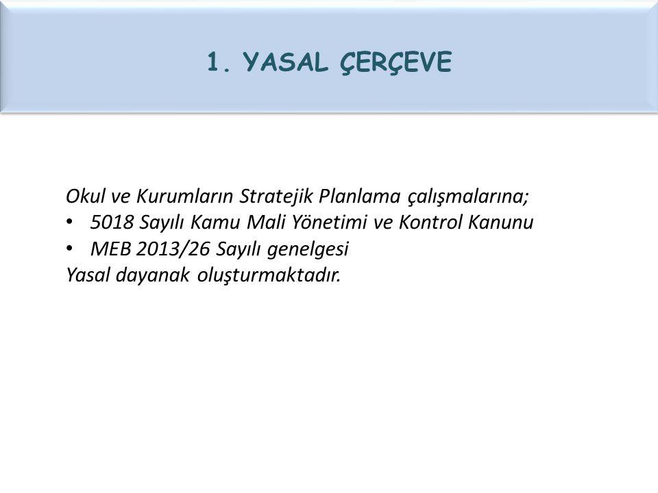 Okul ve Kurumların Stratejik Planlama çalışmalarına; 5018 Sayılı Kamu Mali Yönetimi ve Kontrol Kanunu MEB 2013/26 Sayılı genelgesi Yasal dayanak oluşt