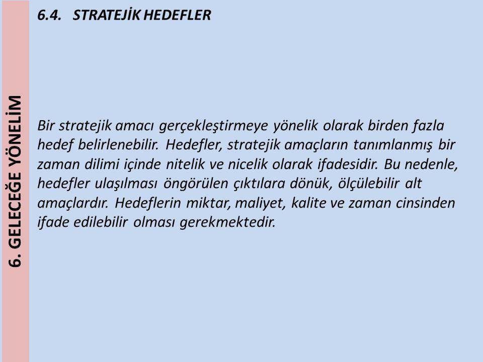 Hedefler; 6.4.