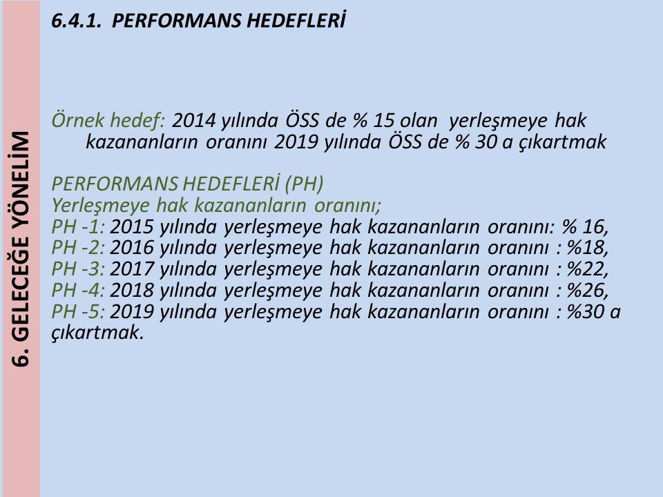 6.4.1. PERFORMANS HEDEFLERİ Örnek hedef: 2014 yılında ÖSS de % 15 olan yerleşmeye hak kazananların oranını 2019 yılında ÖSS de % 30 a çıkartmak PERFOR