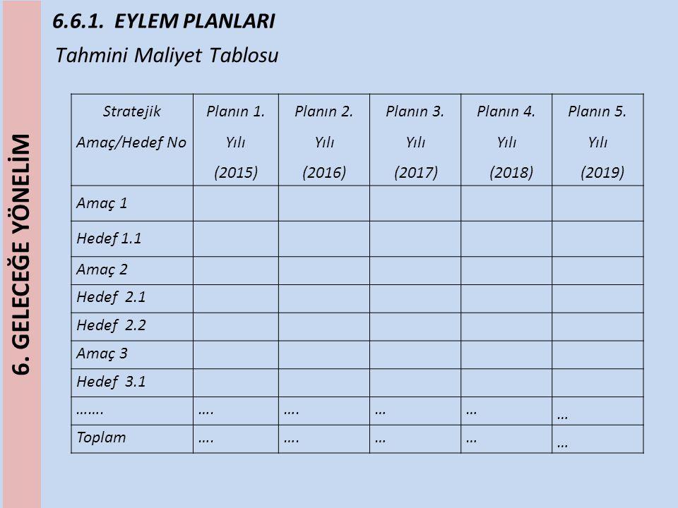 6.6.1. EYLEM PLANLARI Tahmini Maliyet Tablosu Stratejik Amaç/Hedef No Planın 1. Yılı (2015) Planın 2. Yılı (2016) Planın 3. Yılı (2017) Planın 4. Yılı