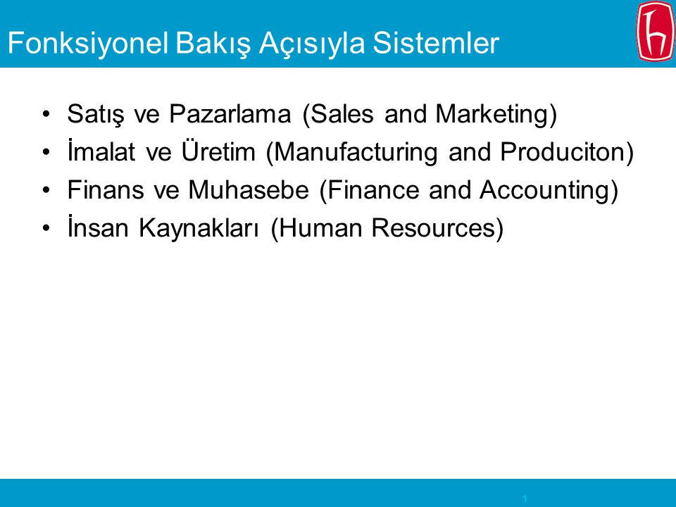 1 Fonksiyonel Bakış Açısıyla Sistemler Satış ve Pazarlama (Sales and Marketing) İmalat ve Üretim (Manufacturing and Produciton) Finans ve Muhasebe (Finance and Accounting) İnsan Kaynakları (Human Resources)
